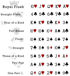 Texas Holdem Pairs
